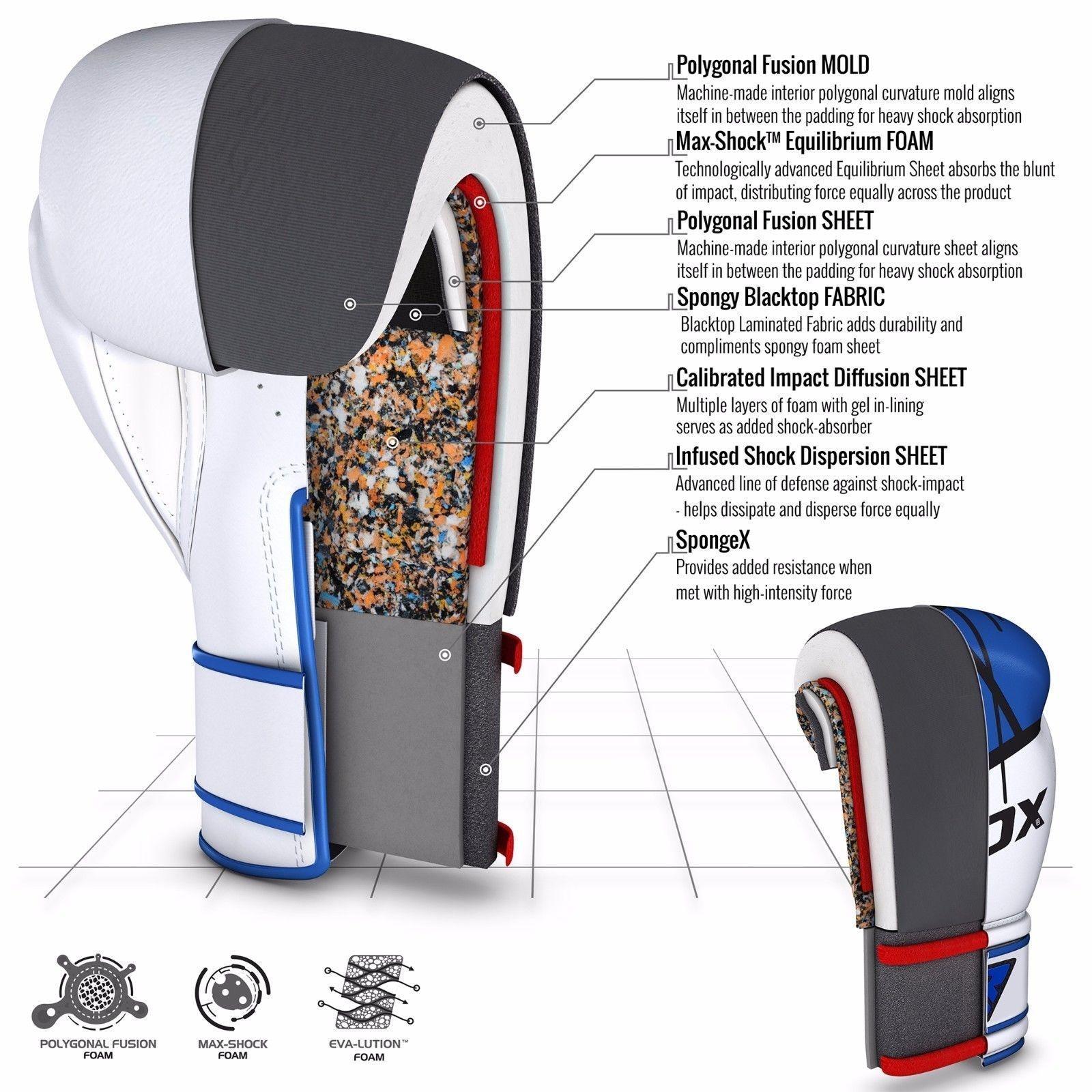 RDX Sports Bokshandschoenen BGR-F7 – Rood-538606