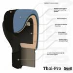 thai-pro_1