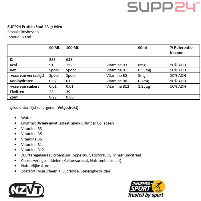 product_p_r_protein-men-23-gram-ingredienten-2.1